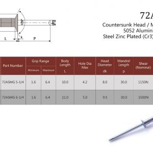 72ASMG Countersunk Head / Multi-Grip