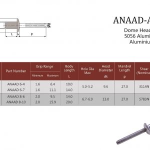 ANAAD Dome Head / Structural