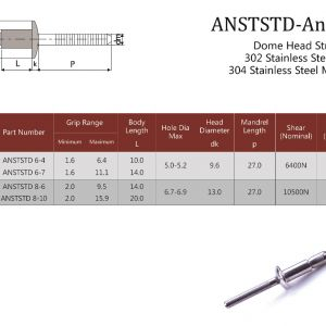 ANSTSTD Dome Head / Structural