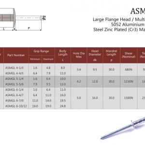 ASMGL Large Flange Head / Multi-Grip