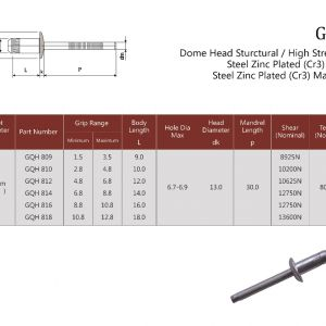 GQH Dome Head Sturctural / High Strength