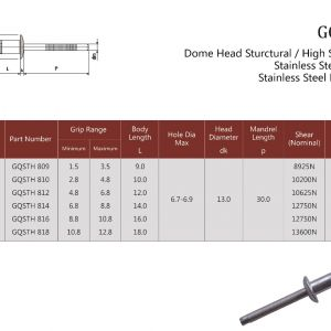 GQSTH Dome Head Sturctural / High Strength